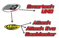 FG->CARSON->SMARTECH